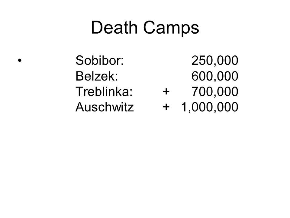 Death Camps Sobibor: 250,000 Belzek: 600,000 Treblinka:+ 700,000 Auschwitz+ 1,000,000