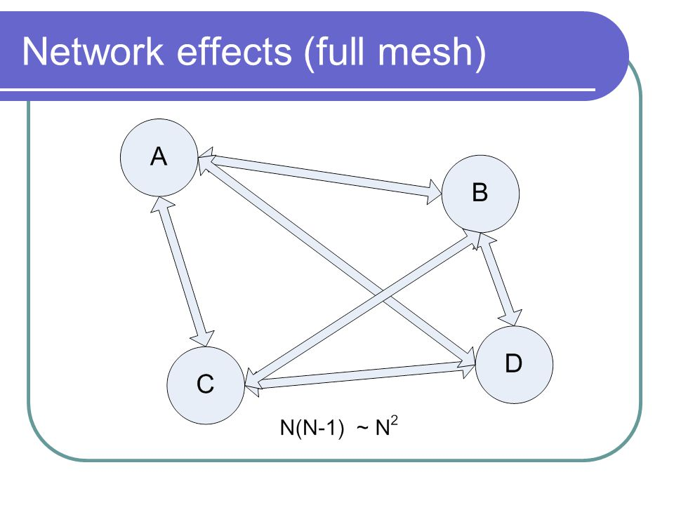 Network effects (full mesh)
