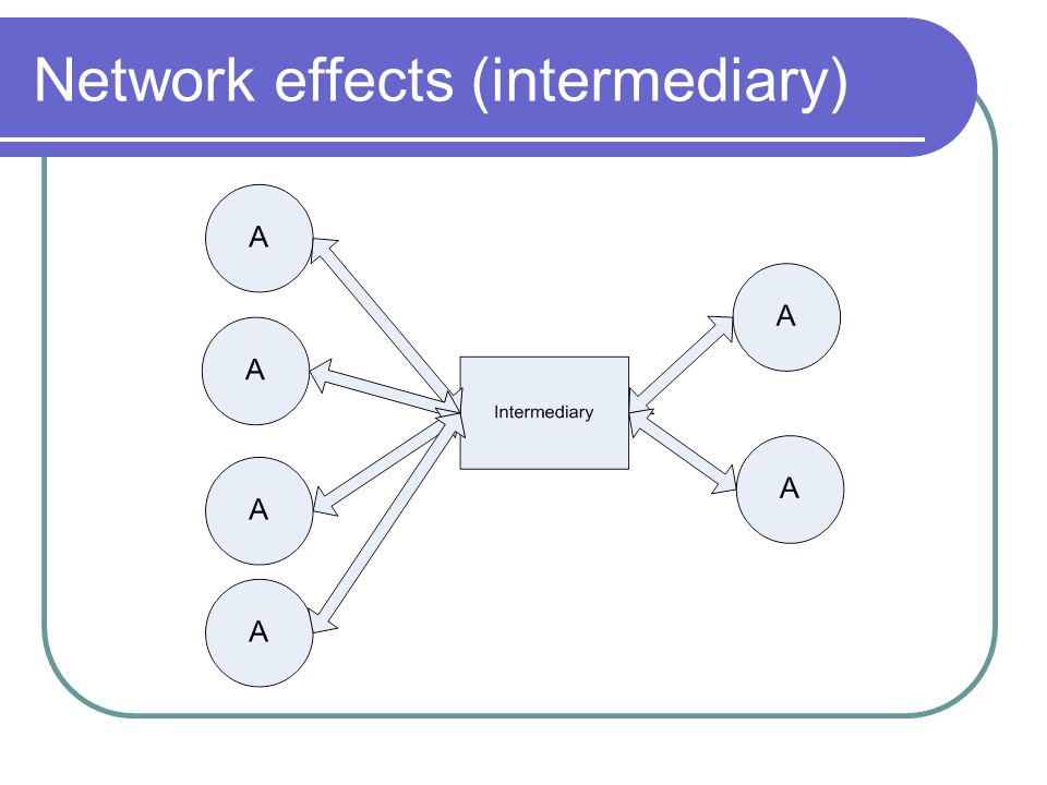 Network effects (intermediary)