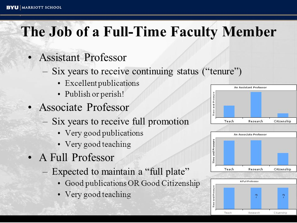 The Job of a Full-Time Faculty Member Assistant Professor –Six years to receive continuing status ( tenure ) Excellent publications Publish or perish.