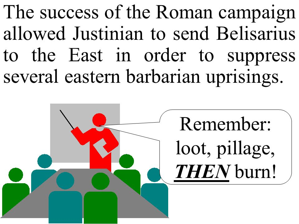 The success of the Roman campaign allowed Justinian to send Belisarius to the East in order to suppress several eastern barbarian uprisings. Remember: