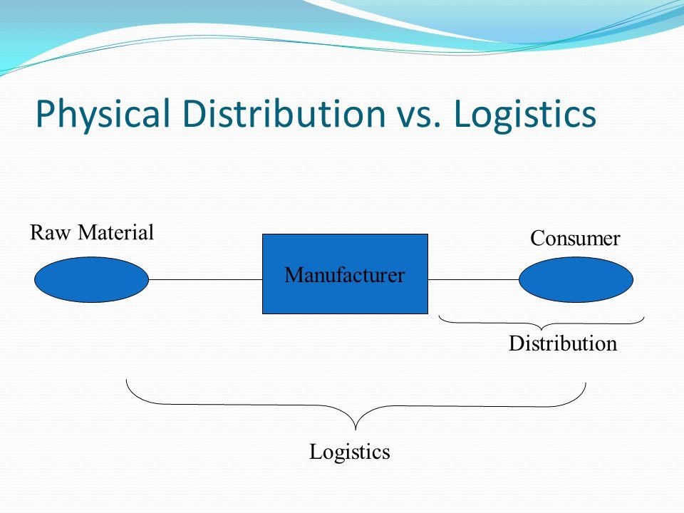 Physical Distribution vs. Logistics Manufacturer Raw Material Consumer Distribution Logistics
