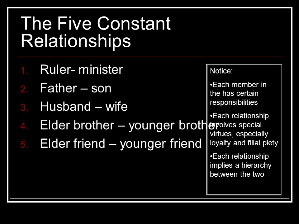 The Five Constant Relationships  Ruler- minister  Father – son  Husband – wife  Elder brother – younger brother  Elder friend – younger friend Notice: Each member in the has certain responsibilities Each relationship involves special virtues, especially loyalty and filial piety Each relationship implies a hierarchy between the two