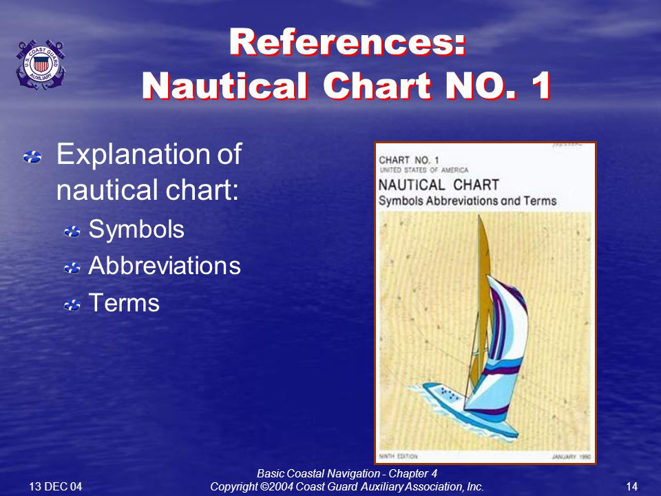 1413 DEC 04 Basic Coastal Navigation - Chapter 4 Copyright ©2004 Coast Guard Auxiliary Association, Inc.