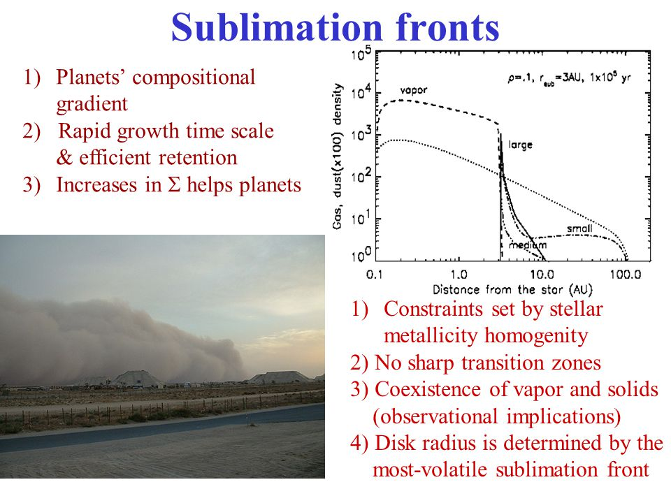 Sublimation fronts 1)Planets' compositional gradient 2) Rapid growth time scale & efficient retention 3)Increases in  helps planets 1)Constraints set by stellar metallicity homogenity 2) No sharp transition zones 3) Coexistence of vapor and solids (observational implications) 4) Disk radius is determined by the most-volatile sublimation front