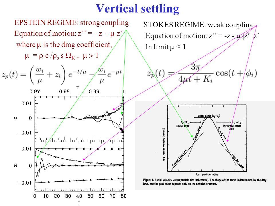Vertical settling EPSTEIN REGIME: strong coupling Equation of motion: z'' = - z -  z' where  is the drag coefficient,  =  c /  s s  K,   1 STOKES REGIME: weak coupling Equation of motion: z'' = -z -  |z'| z' In limit  < 1,