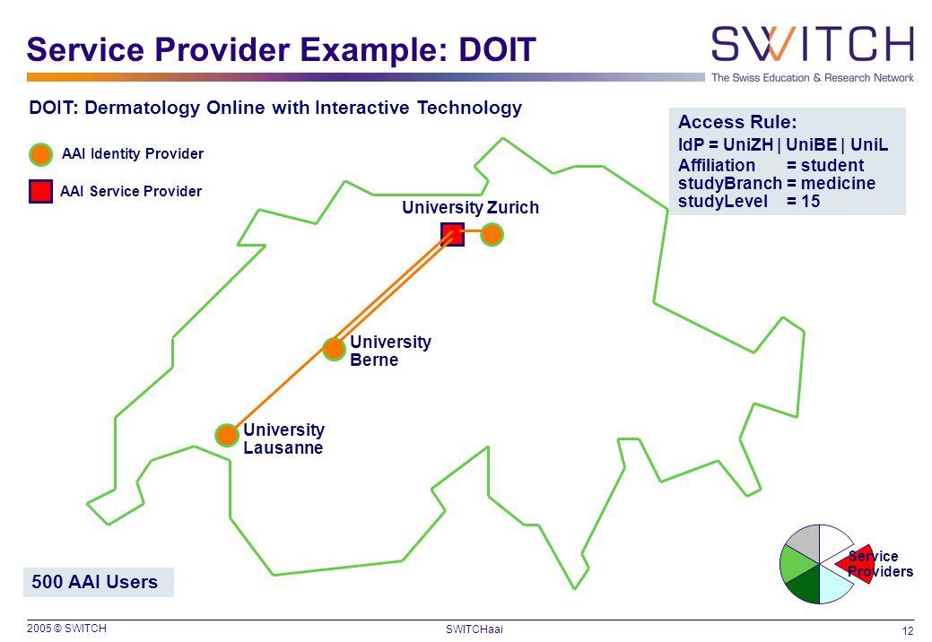 2005 © SWITCH 12 SWITCHaai Service Provider Example: DOIT University Zurich University Lausanne AAI Identity Provider University Berne AAI Service Pro