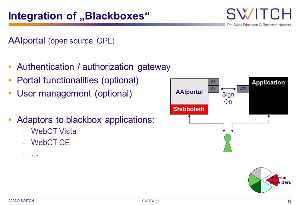 "2005 © SWITCH 13 SWITCHaai Service Providers Integration of ""Blackboxes"" AAIportal (open source, GPL) Authentication / authorization gateway Portal fu"