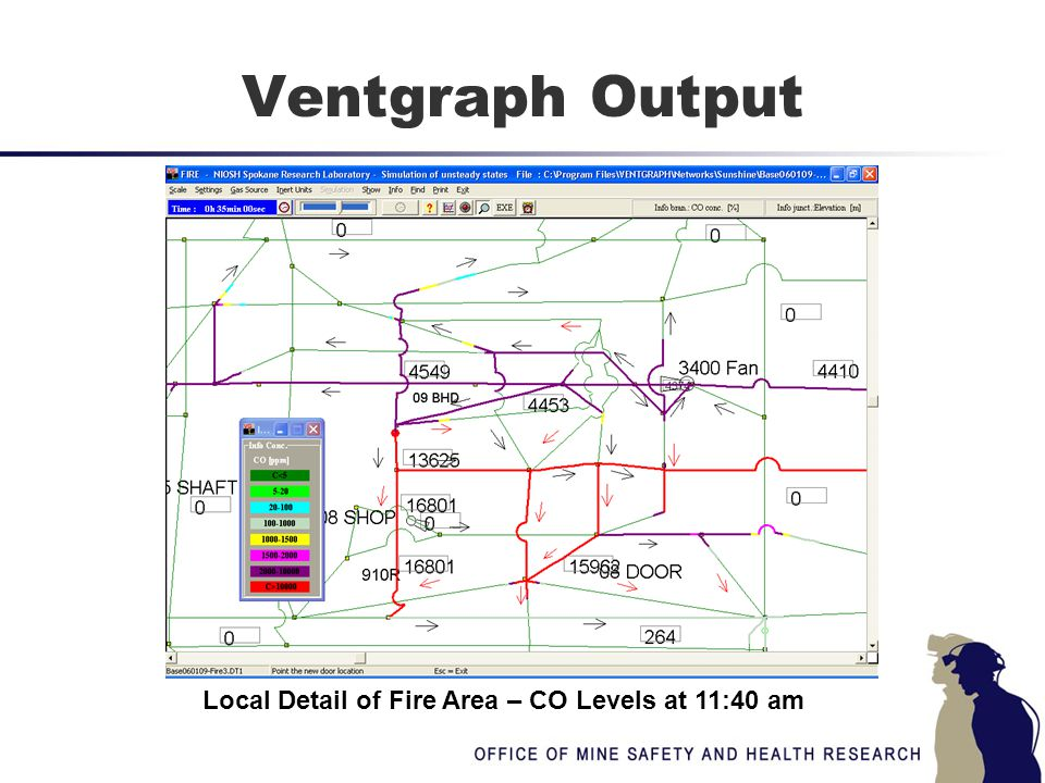 Ventgraph Output Local Detail of Fire Area – CO Levels at 11:40 am