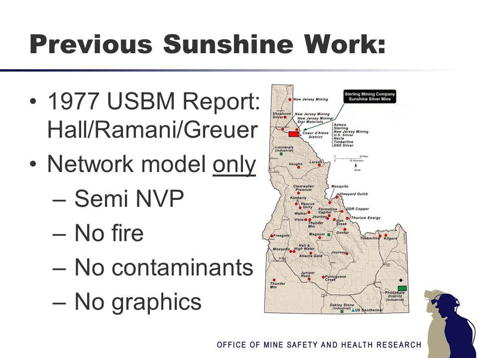 Previous Sunshine Work: 1977 USBM Report: Hall/Ramani/Greuer Network model only – Semi NVP – No fire – No contaminants – No graphics