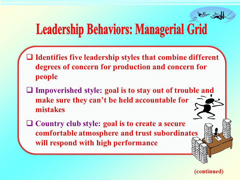  Identifies five leadership styles that combine different degrees of concern for production and concern for people  Impoverished style: goal is to s
