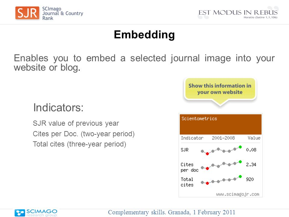 Embedding Enables you to embed a selected journal image into your website or blog.