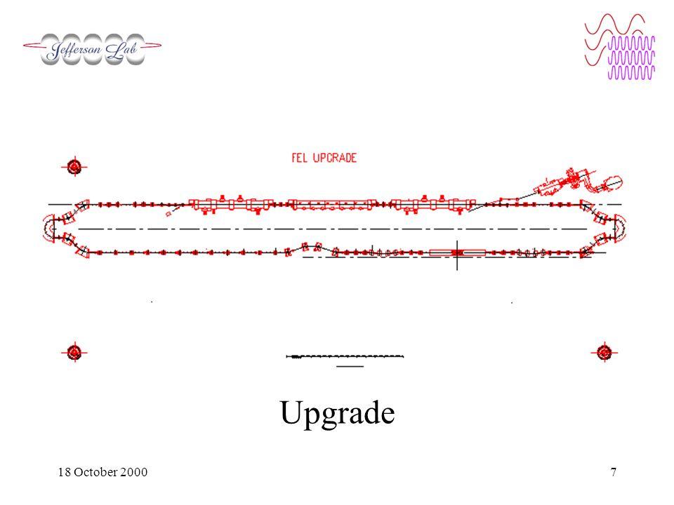 18 October 20008 Upgrade Layout