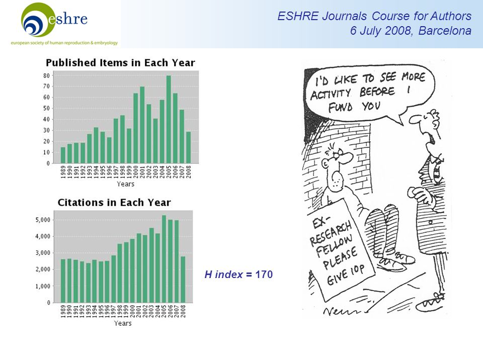 ESHRE Journals Course for Authors 6 July 2008, Barcelona H index = 170