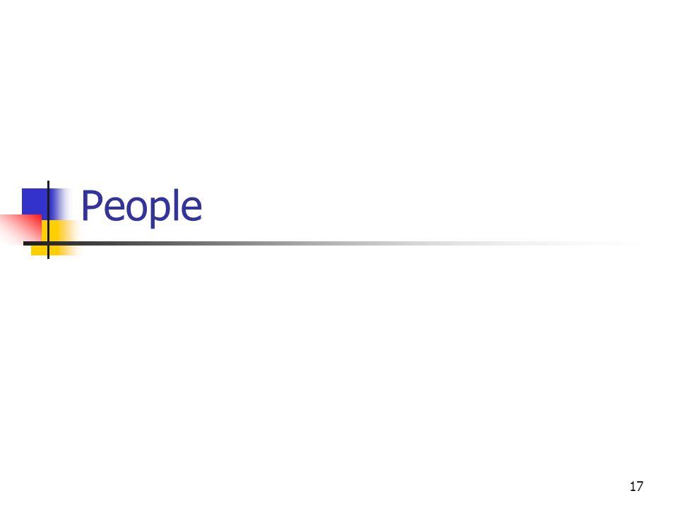17 People