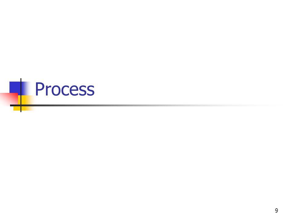 9 Process