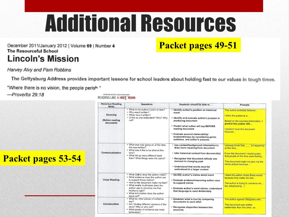 Additional Resources 30 Packet pages 49-51 Packet pages 53-54