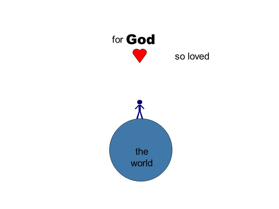 God for so loved the world