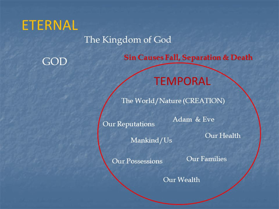 ETERNAL Our Wealth Our Families GOD The Kingdom of God Our Reputations Adam & Eve The World/Nature (CREATION) Our Possessions TEMPORAL Mankind/Us Our Health Sin Causes Fall, Separation & Death