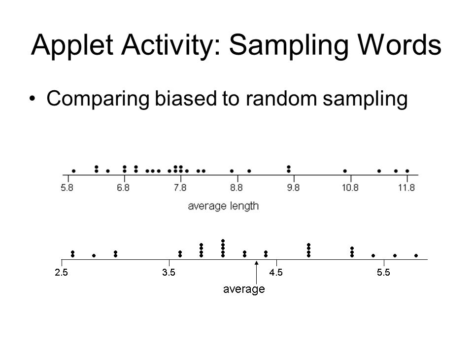 Applet Activity: Sampling Words Comparing biased to random sampling