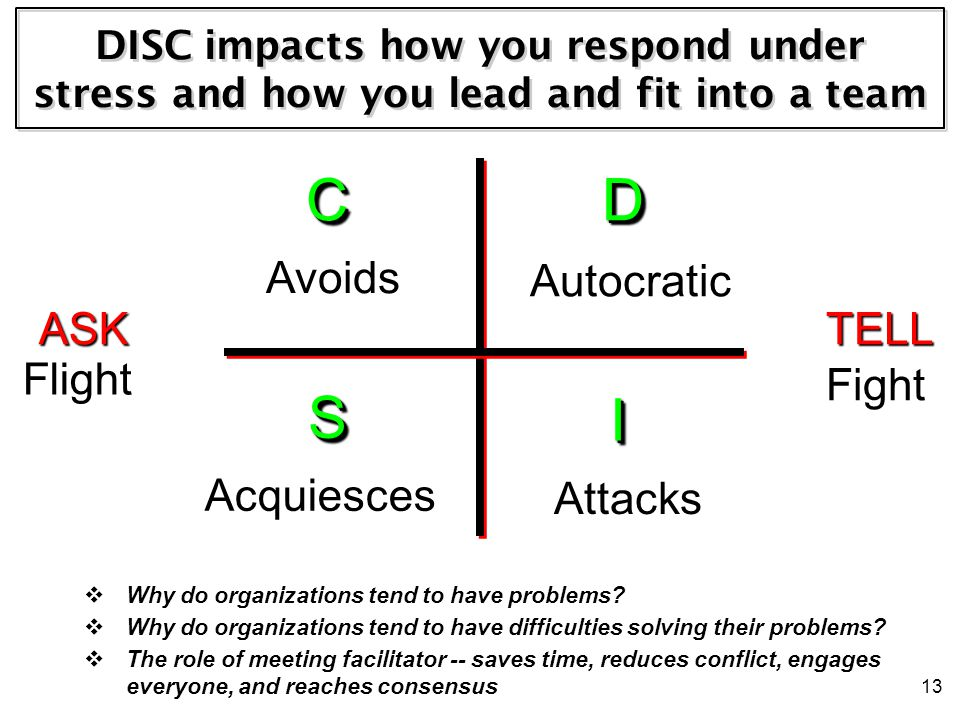 DD SS CC Autocratic Attacks Acquiesces Avoids TELLASK II Flight Fight 13 DISC impacts how you respond under stress and how you lead and fit into a team 13  Why do organizations tend to have problems.
