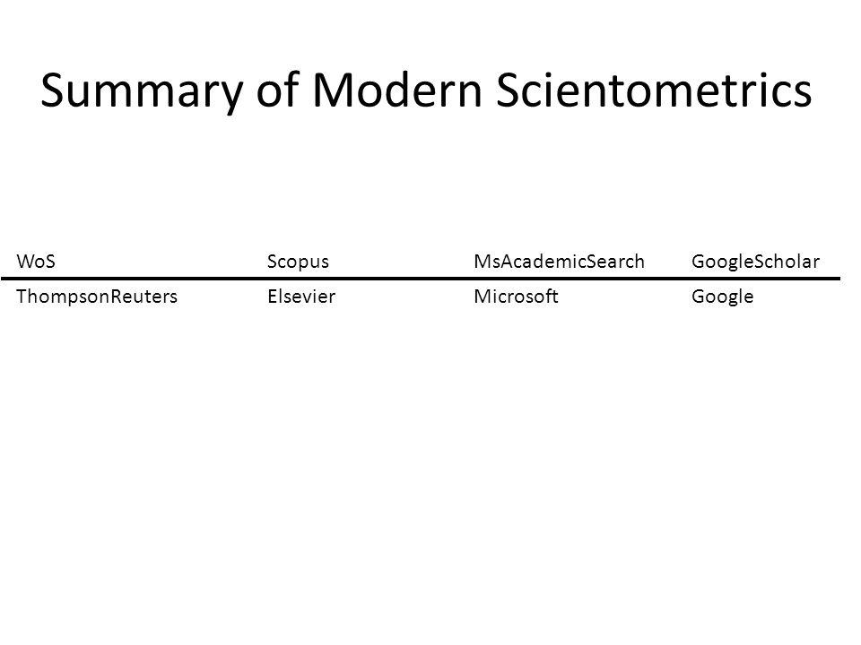 Summary of Modern Scientometrics WoSScopusMsAcademicSearchGoogleScholar ThompsonReutersElsevierMicrosoftGoogle