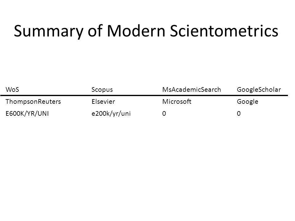 Summary of Modern Scientometrics WoSScopusMsAcademicSearchGoogleScholar ThompsonReutersElsevierMicrosoftGoogle E600K/YR/UNIe200k/yr/uni00 ~10K~20~100K∞