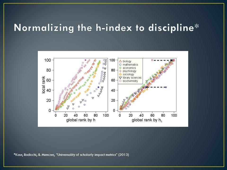 *Kaur, Radicchi, & Menczer, Universality of scholarly impact metrics (2013)