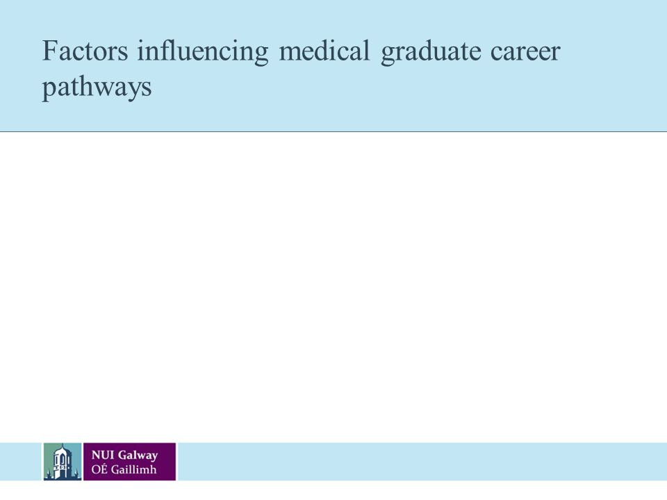 Factors influencing medical graduate career pathways