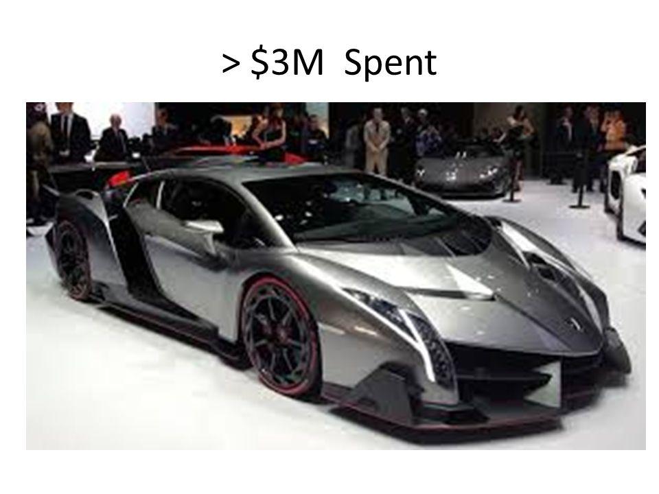 > $3M Spent