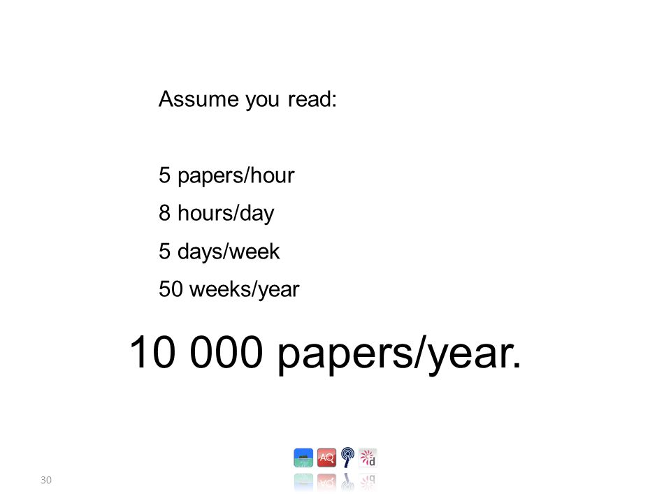 30 Assume you read: 5 papers/hour 8 hours/day 5 days/week 50 weeks/year 10 000 papers/year.