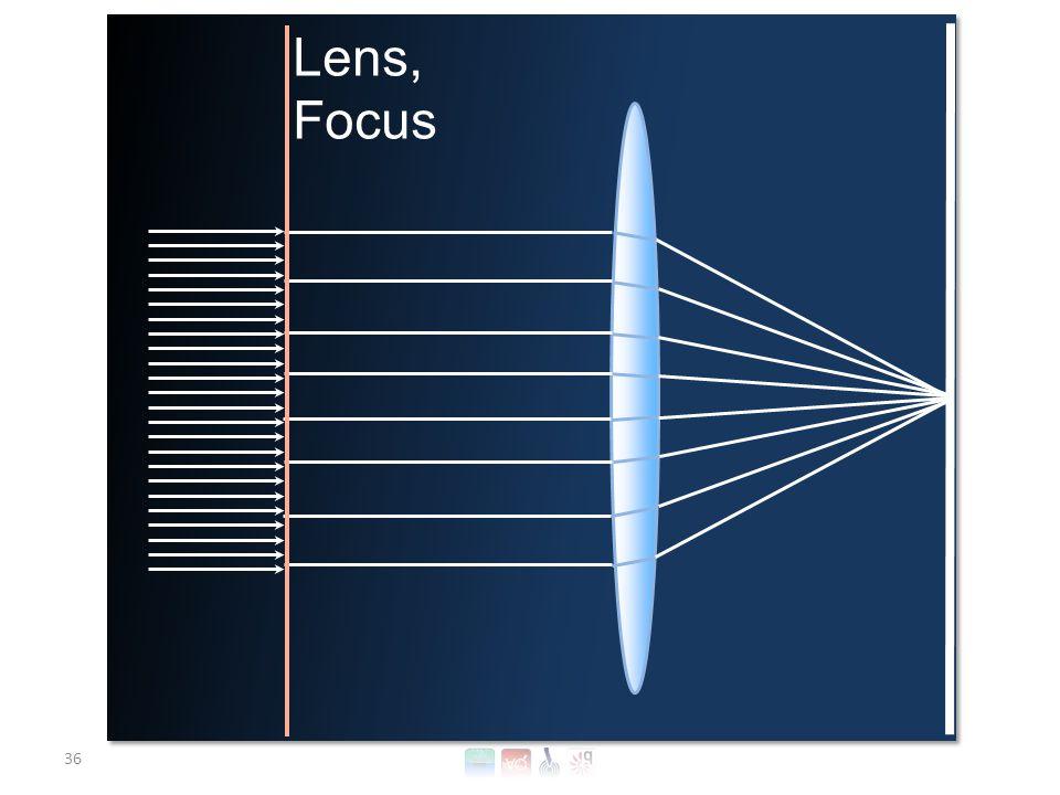 36 Lens, Focus
