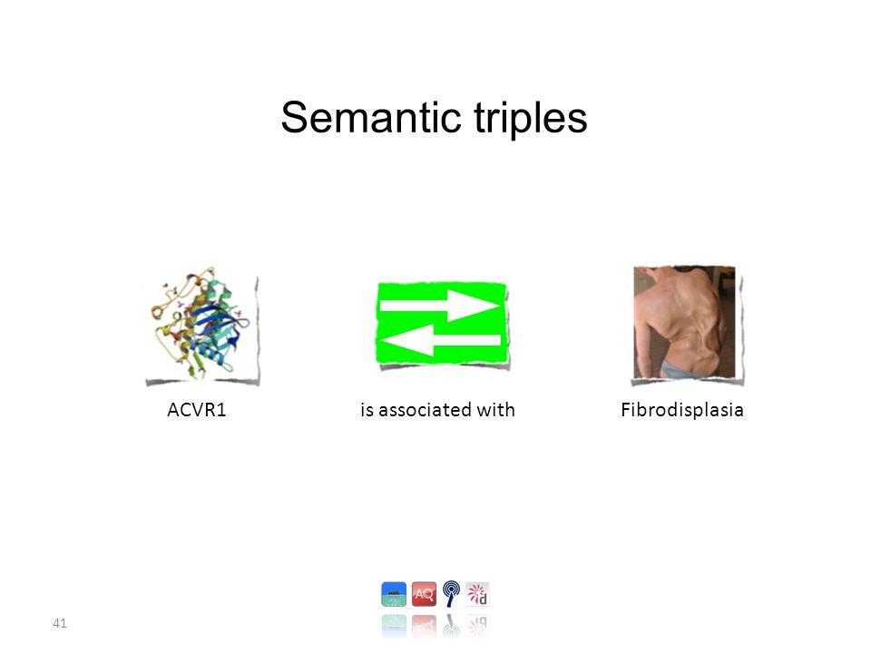 41 ACVR1Fibrodisplasia is associated with Semantic triples