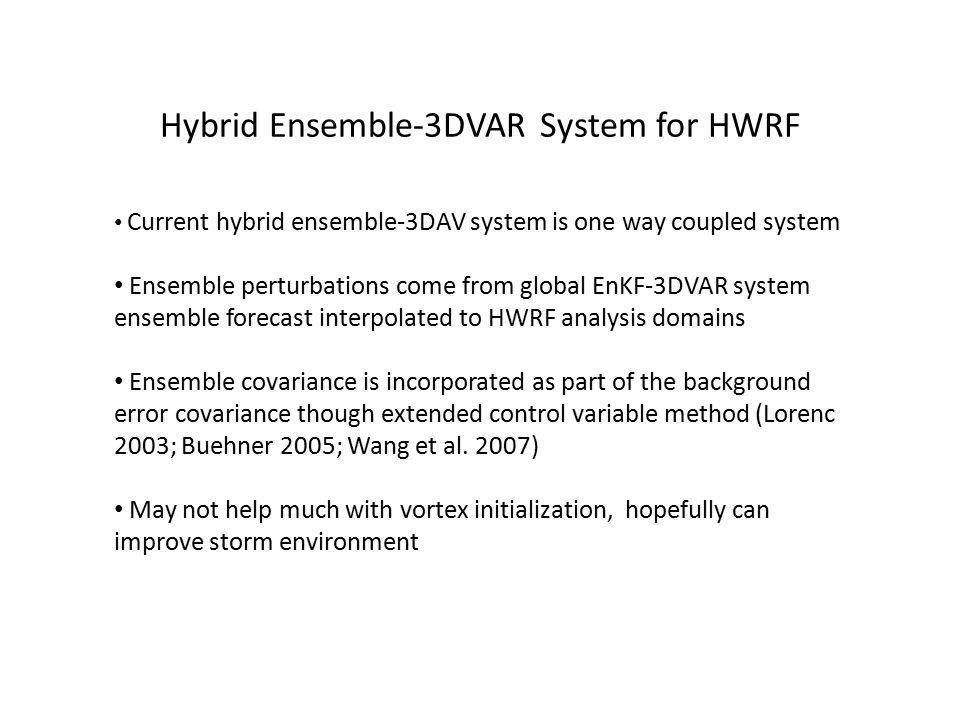 Hybrid Ensemble-3DVAR System for HWRF Current hybrid ensemble-3DAV system is one way coupled system Ensemble perturbations come from global EnKF-3DVAR