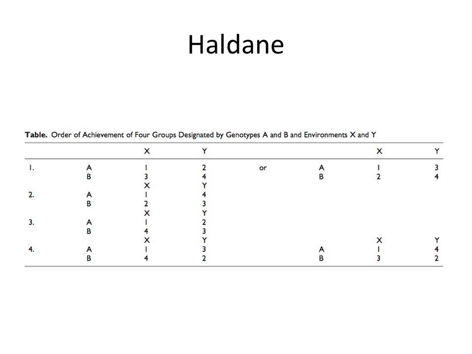 Haldane