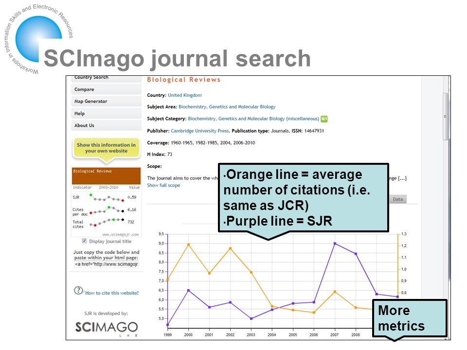 SCImago journal search More metrics Orange line = average number of citations (i.e.
