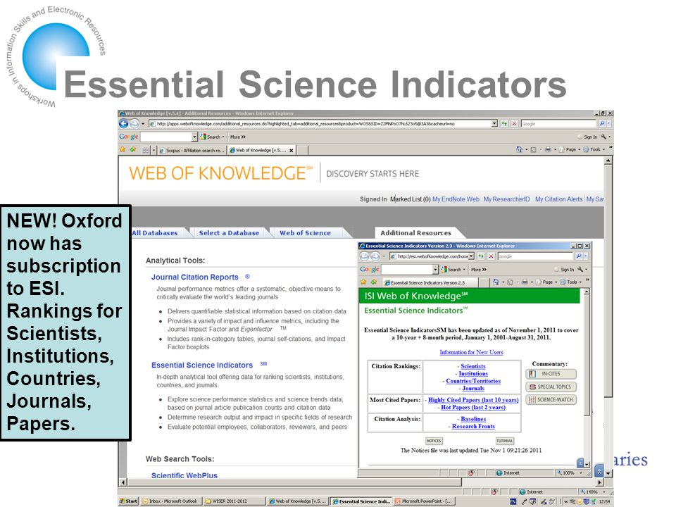 Essential Science Indicators NEW. Oxford now has subscription to ESI.