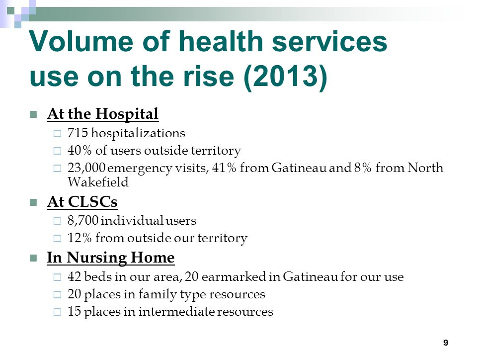 Volume of health services use on the rise (2013) At the Hospital  715 hospitalizations  40% of users outside territory  23,000 emergency visits, 41