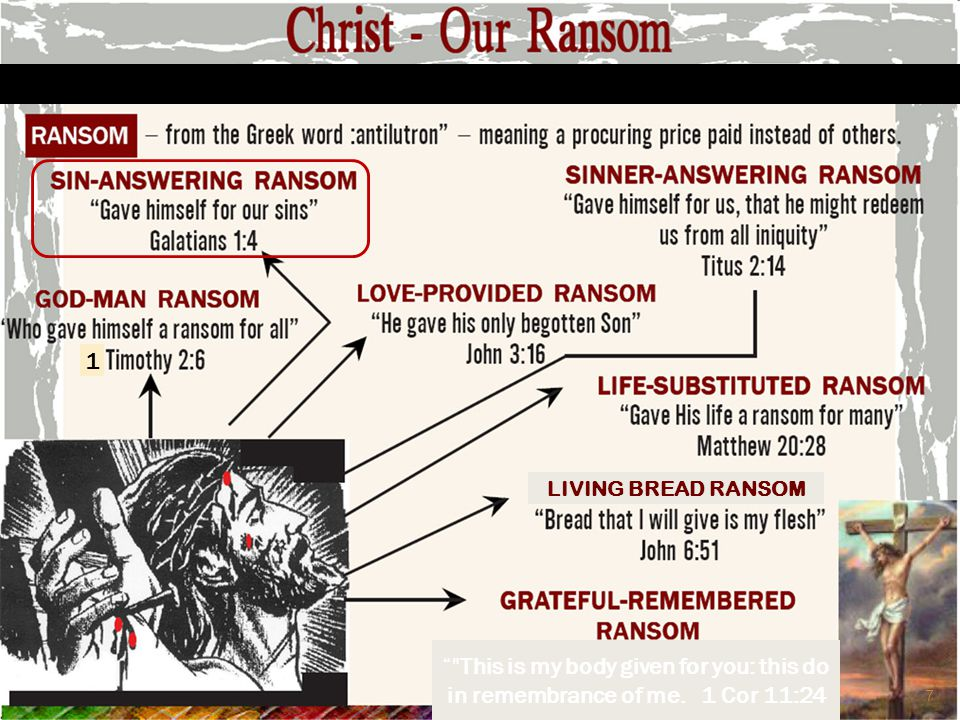 CHRIST - OUR RANSOM  Galatians 1:4 Who gave himself for our sins, that he might deliver us from this present evil world, according to the will of God and our Father: SIN-ANSWERING RANSOM 8