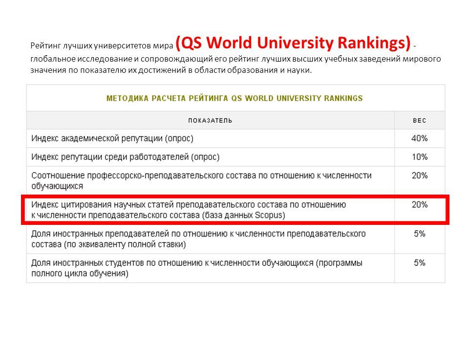 Рейтинг лучших университетов мира (QS World University Rankings) - глобальное исследование и сопровождающий его рейтинг лучших высших учебных заведений мирового значения по показателю их достижений в области образования и науки.