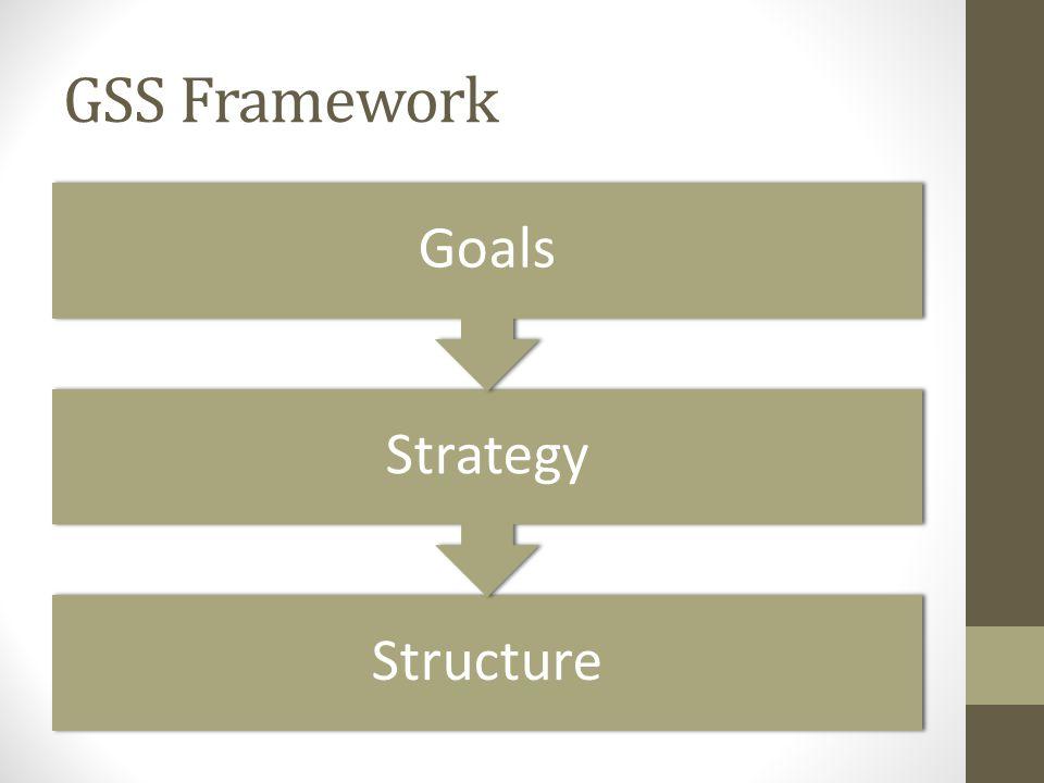 GSS Framework