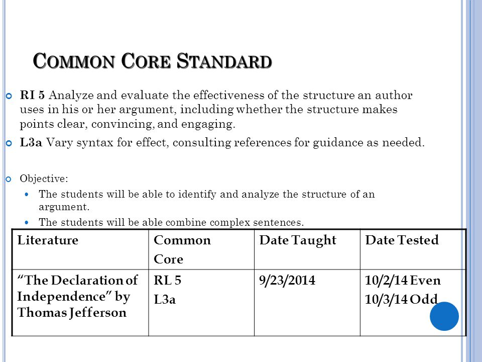 "C OMMON C ORE S TANDARD LiteratureCommon Core Date TaughtDate Tested ""The Declaration of Independence"" by Thomas Jefferson RL 5 L3a 9/23/201410/2/14 E"