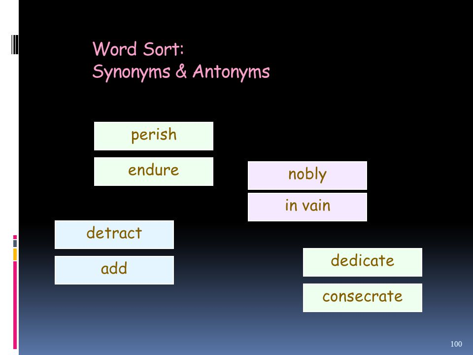 Word Sort: Synonyms & Antonyms in vain endure perish nobly add detract consecrate dedicate 100