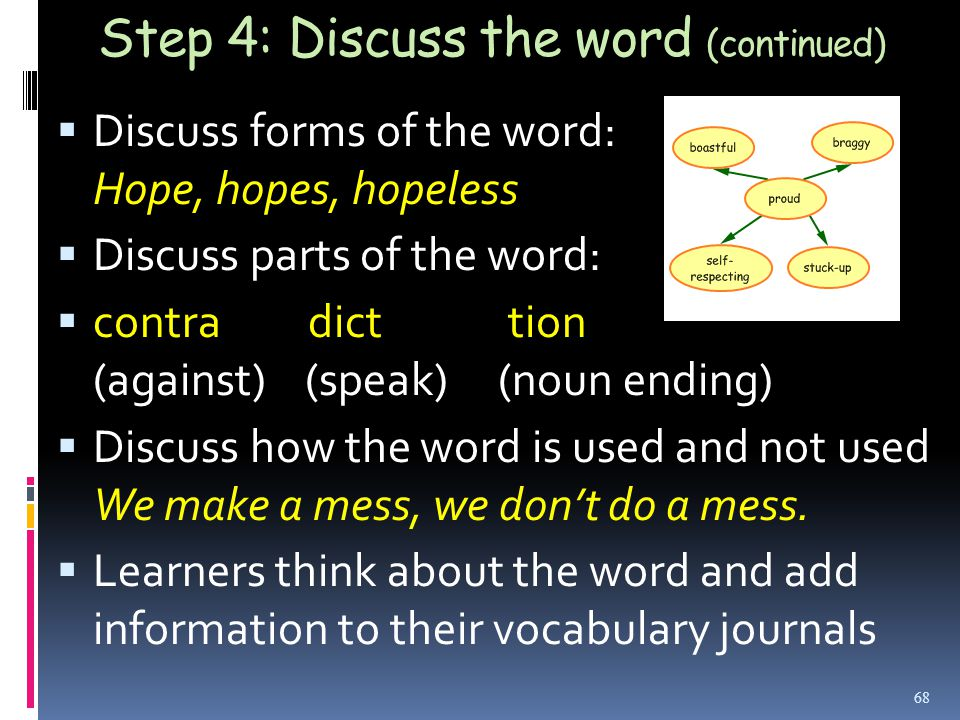 Step 4: Discuss the word (continued)  Discuss forms of the word: Hope, hopes, hopeless  Discuss parts of the word:  contra dict tion (against) (speak) (noun ending)  Discuss how the word is used and not used We make a mess, we don't do a mess.