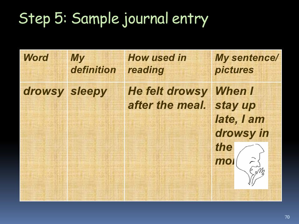 Step 5: Sample journal entry WordMy definition How used in reading My sentence/ pictures drowsysleepyHe felt drowsy after the meal.