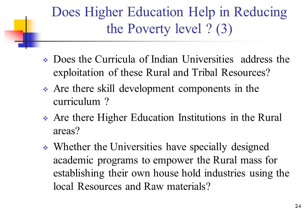 Does Higher Education Help in Reducing the Poverty level ? (3)  Does the Curricula of Indian Universities address the exploitation of these Rural and