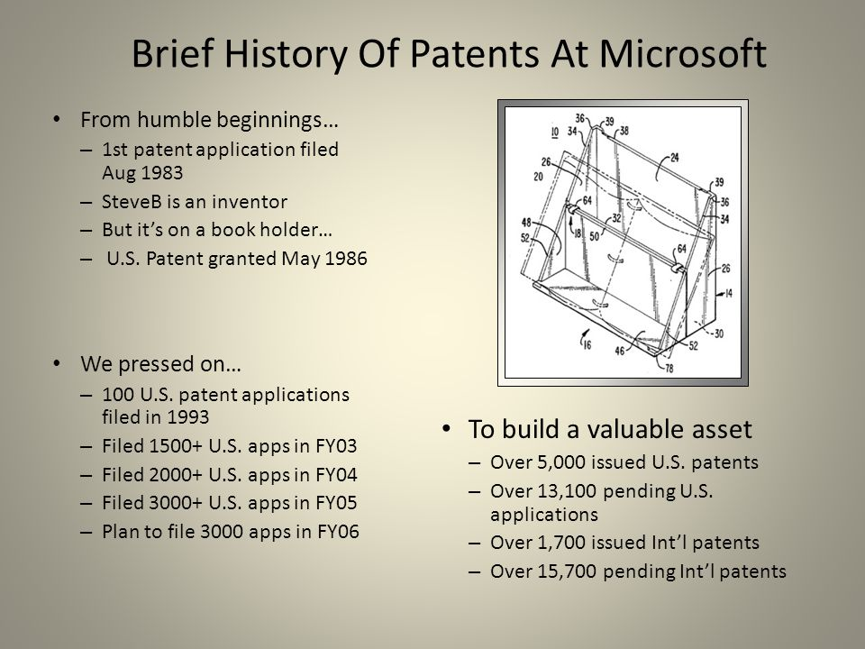 Brief History Of Patents At Microsoft From humble beginnings… – 1st patent application filed Aug 1983 – SteveB is an inventor – But it's on a book hol