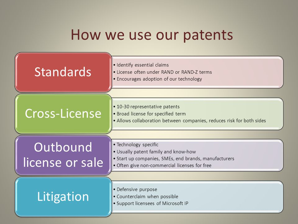 How we use our patents Identify essential claims License often under RAND or RAND-Z terms Encourages adoption of our technology Standards 10-30 representative patents Broad license for specified term Allows collaboration between companies, reduces risk for both sides Cross-License Technology specific Usually patent family and know-how Start up companies, SMEs, end brands, manufacturers Often give non-commercial licenses for free Outbound license or sale Defensive purpose Counterclaim when possible Support licensees of Microsoft IP Litigation