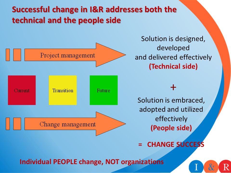 Successful change in I&R addresses both the technical and the people side Solution is designed, developed and delivered effectively (Technical side) Solution is embraced, adopted and utilized effectively (People side) = CHANGE SUCCESS + Individual PEOPLE change, NOT organizations