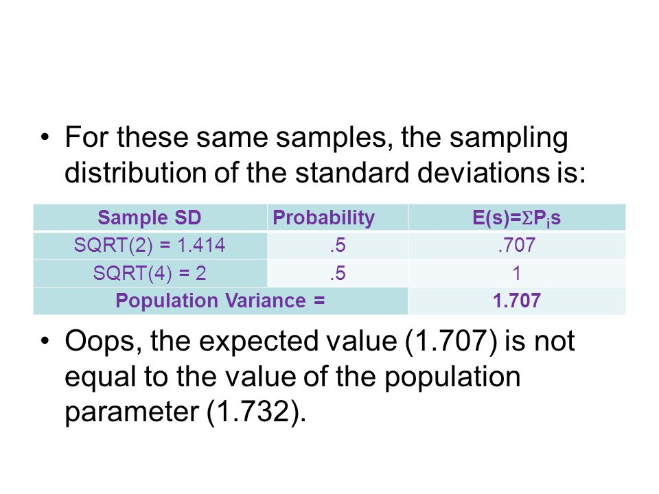 For these same samples, the sampling distribution of the standard deviations is: Oops, the expected value (1.707) is not equal to the value of the population parameter (1.732).